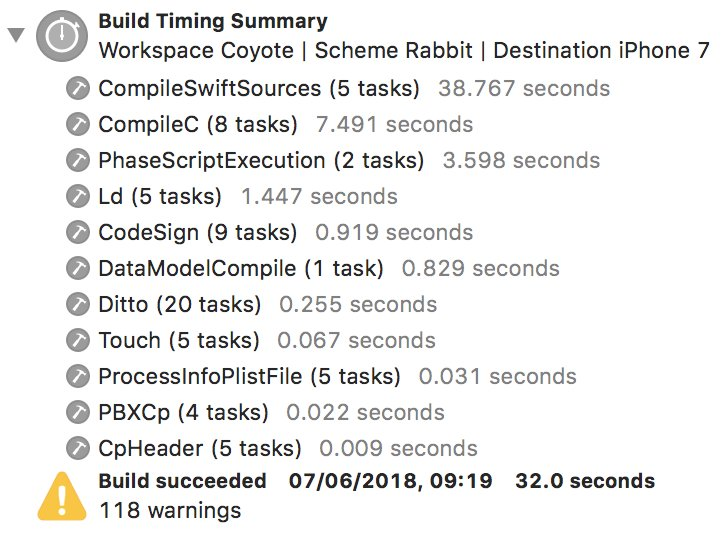 Build Performance analysing using the Xcode Build Timing Summary