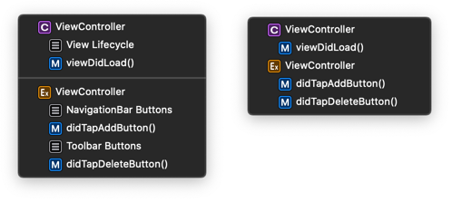 An example of the method navigator with and without mark comments.